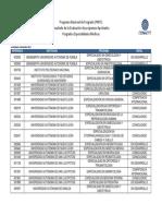 Resultados Especialidades Medicas-2012