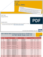 SAP HANA - Available Hardware Configurations and Sizing