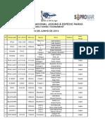 Listagem de Equipas Inscritas Jigging 2014