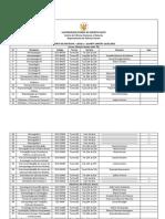 Oferta Cso 2014-1