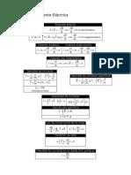 Tema 5. Formulas Corriente Eléctrica.