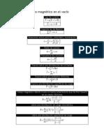 Tema 6. Formulas Campo Magnético Vacío