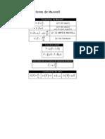 Tema 9. Formulas Ecuaciones Maxwell