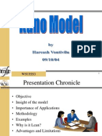 Haresh 09-10-2004