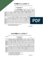 23-08-2013 Daily Progress Report Chishtian Grid