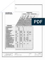 FP-31  FA System Cause & Effect Matric