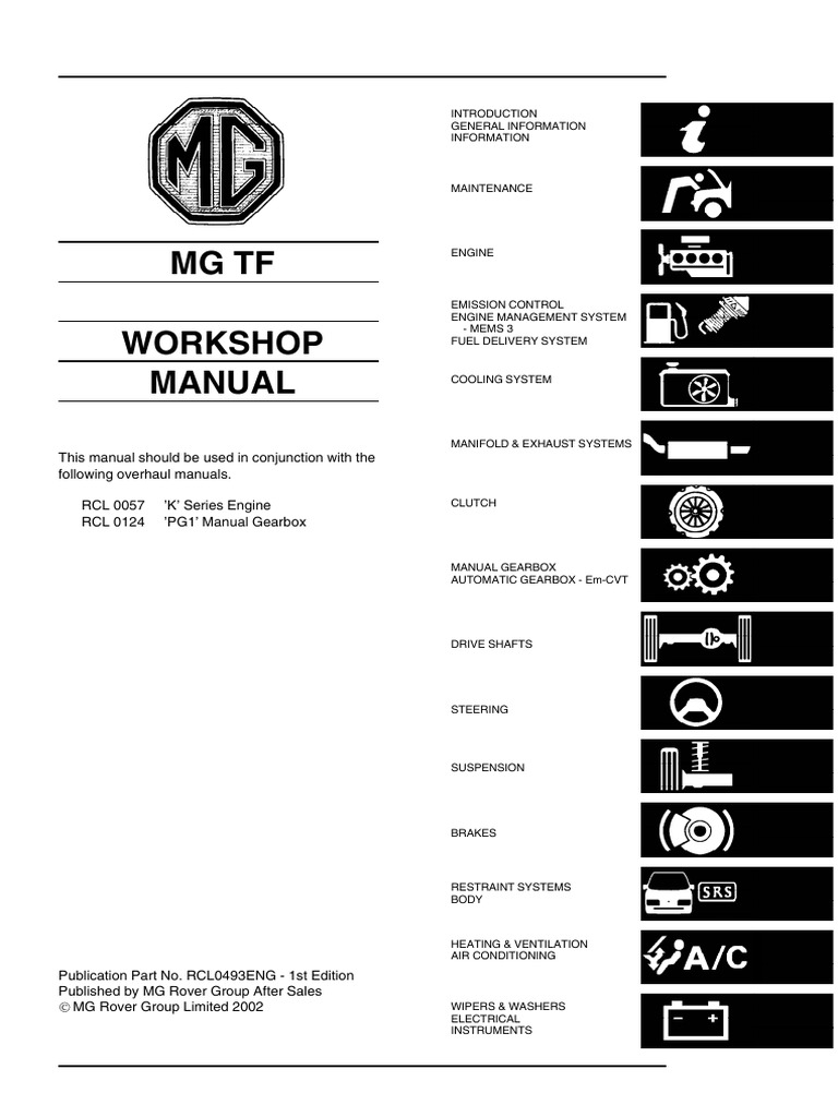 Luxury mgf wiring diagram gift best images for wiring diagram exelent mgf wiring diagram ideas wiring schematics and diagrams asfbconference2016 Images