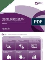 ITIL Value Proposition