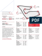 F1 Brake Facts Austria