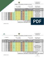 نتائج نهاية العام الدراسي 2014م لمستوى مجتهدون أولى + ثانية + ثالثة
