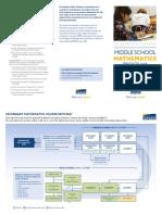 DMPS Middle School Mathematics