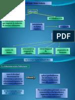 Diapositivas Multas y Sancione