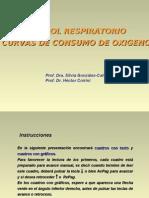 PPT-cont-resp-curv-consum-oxi
