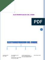 Electro Ref i Nacion