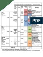 Comparación de Costos Por Adquisición de Suministros - Rev1