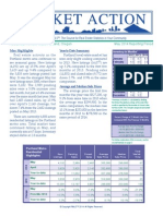 2014 May RMLS Market Action Report Portland Oregon Home Value Statistics