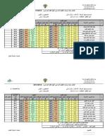 النتيجة النهائية لنهاية العام الدراسي 2014م - فائقون ومتميزون