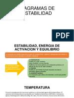 Diagramas de Estabilidad