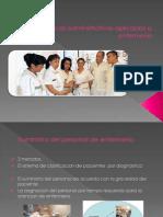 Tecnicas Administrativas Aplicadas a Enfermeria