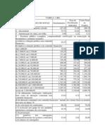 Tabela Custas Mg 2014