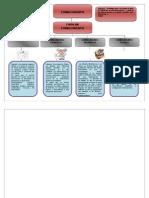 Mapa Conceptual de Tipos de Conocimientos (1)