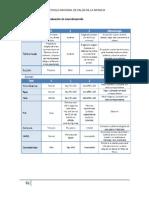Anexos Protocolo Nacional de Salud de La Infancia 2014