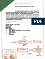 Publicación Tensoactivos de Lignina