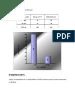Analysis of Sbi p. Loan
