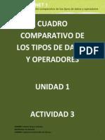 DPRN1_U1_A3_ROAG