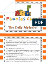 ABC Phonics Chart