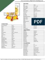 KP Reader 4 - Page126 - VedicReport6!6!201411-25-56PM