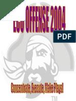 2004 East Carolina Offense