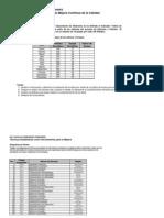 Talleres - Tecnicas Estadisticas 2012 - Copy