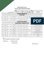 Plazas Docentes Contratos Junio 18-2014
