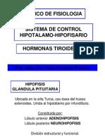Eje Hipot-hipof Hor Tiroideas