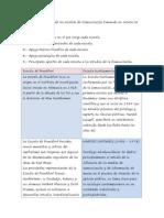 Sociologia, Alberto Cañizalez..docx