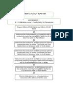 Batch Reactor Flow Chart