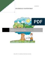 Ensayo de Unidad 4 Desarrollo Sustentable Leonardo Pasquinel Galero Vazquez