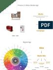 Digital Age & Digital Case Studies