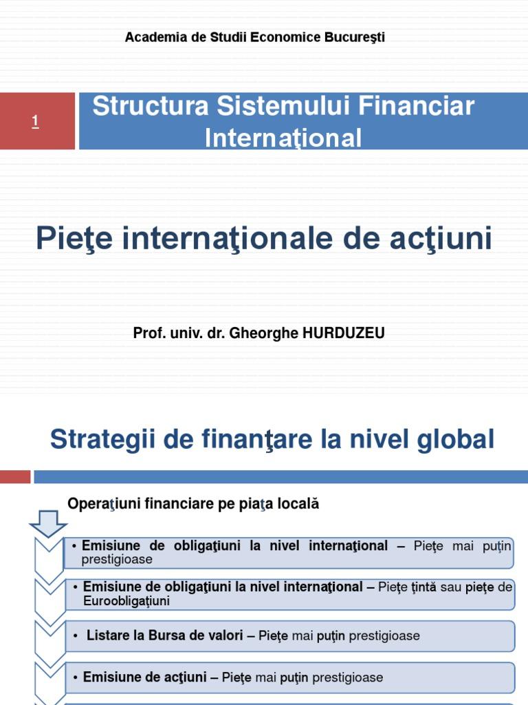 piețe internaționale de opțiuni