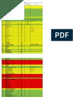 Analisis de Proyectos Del Sistema Integral