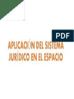 Aplicación Del Sistema Jurídico en El Espacio y Tiempo