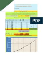 Calculo de Poblacion Futura 3-3