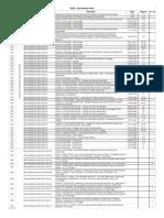 DCDP - Administração Geral-notado