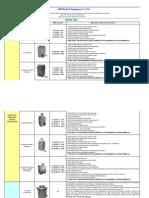 Price List-sterilizer(Autoclave) (2)