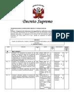Cuadro de Infracciones Transito_016-2009-Mtc