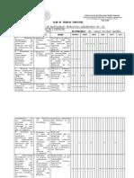 Plan de Trabajo Ofna de Promocion y Difusion