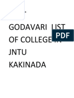East Godavari List of College in Jntu Kakinada