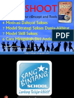 7 Model Strategi Sukses Dunia-Akhirat