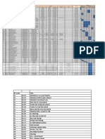 UAT Finance Testers - 01142013